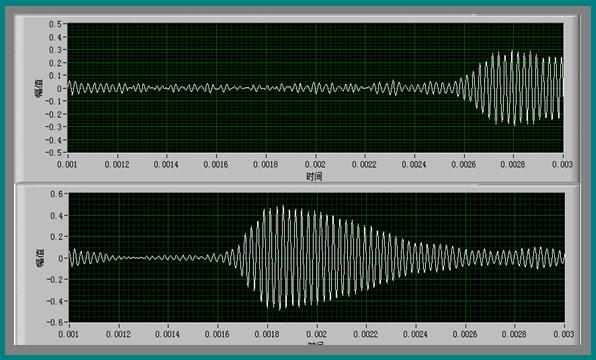 超声波测距与测速